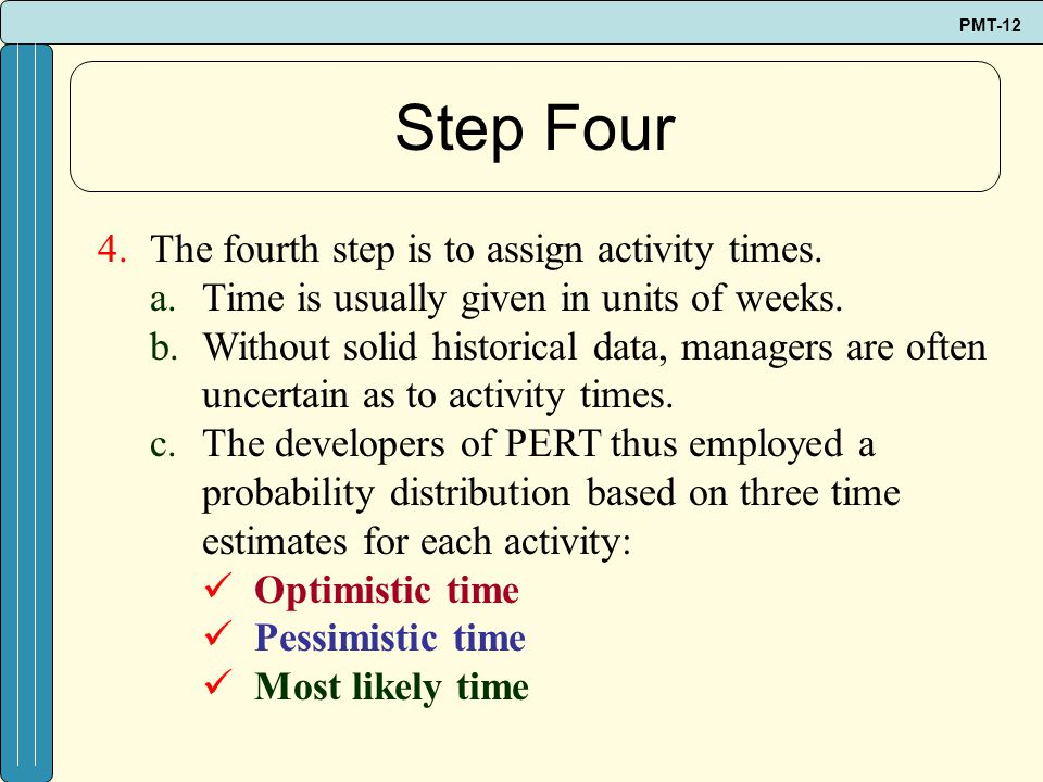 Step Four The fourth step is to assign activity times.