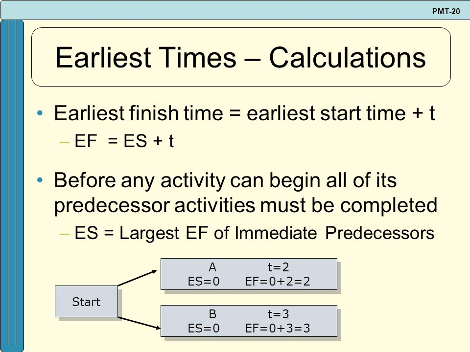 Earliest Times – Calculations