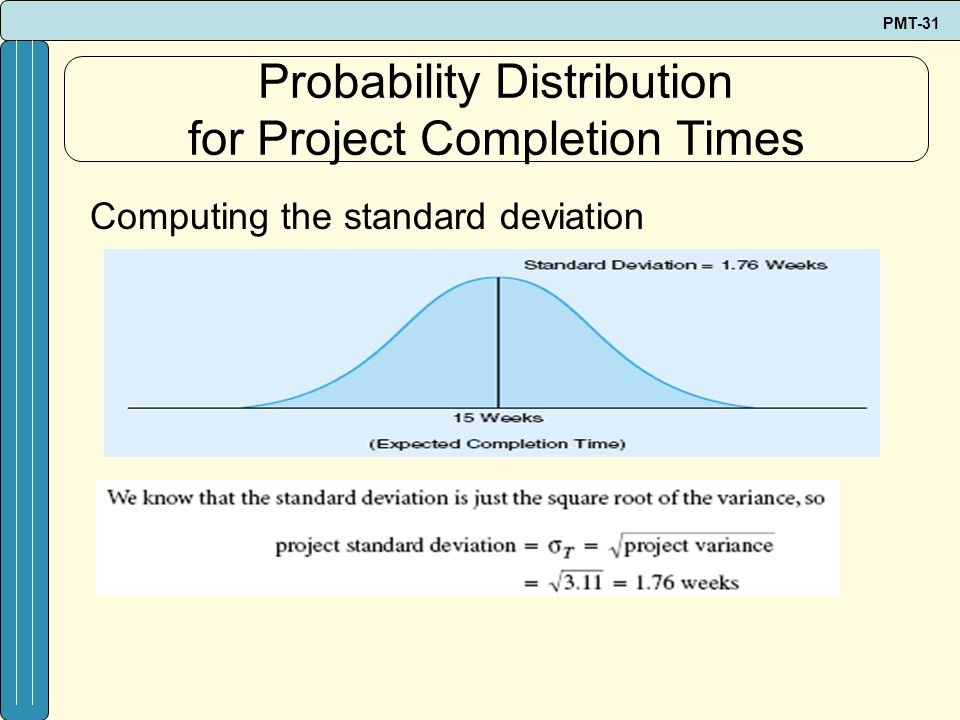 Probability Distribution for Project Completion Times