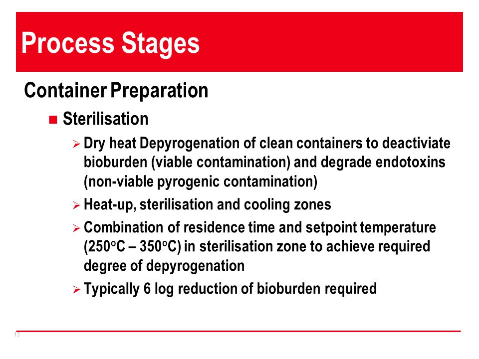 Process Stages Container Preparation Sterilisation