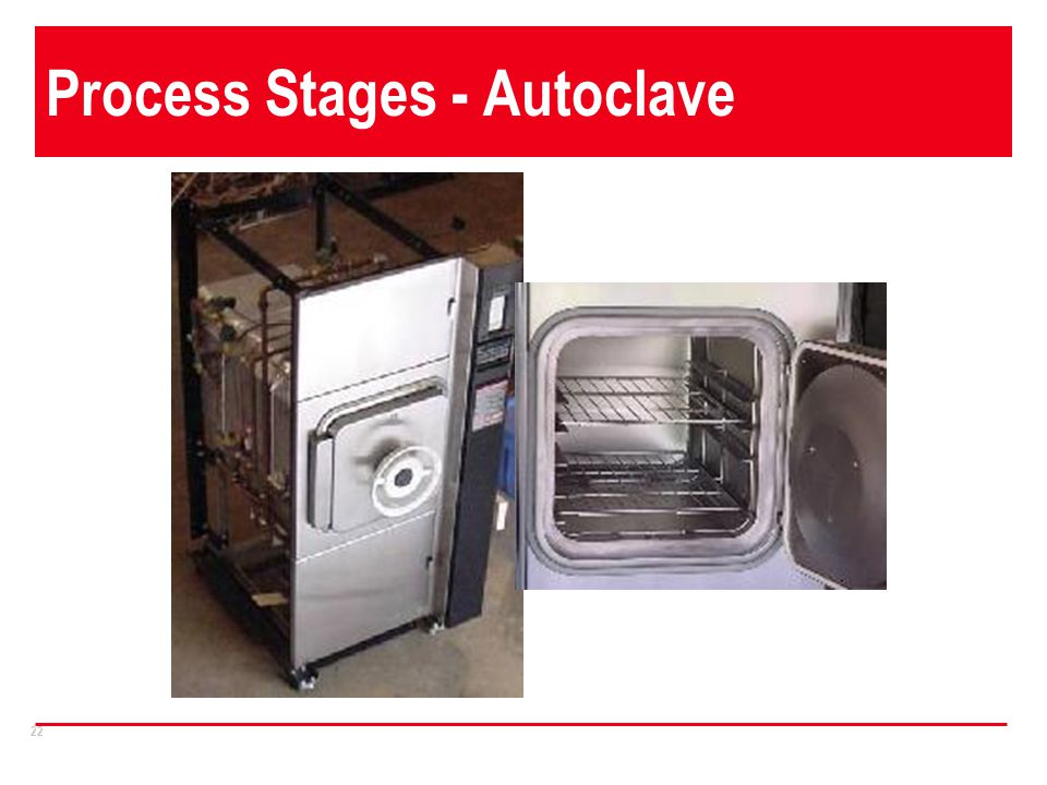 Process Stages - Autoclave