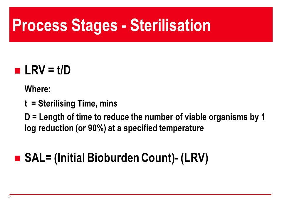 Process Stages - Sterilisation