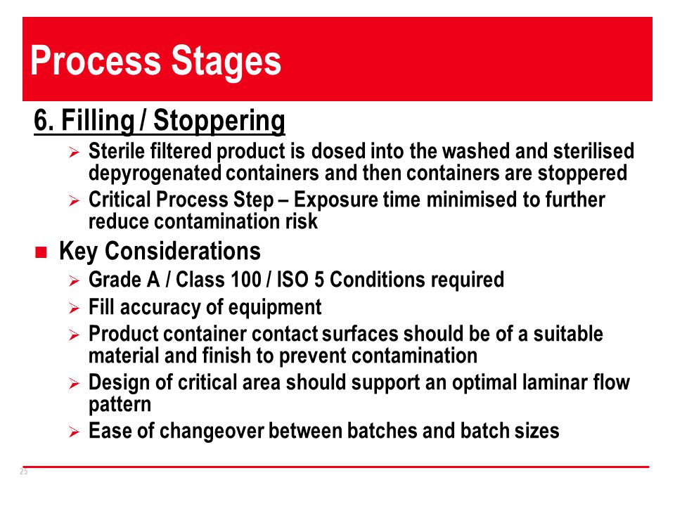 Process Stages 6. Filling / Stoppering Key Considerations