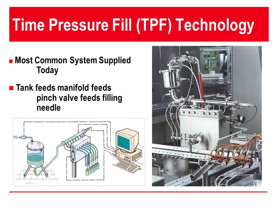 Time Pressure Fill (TPF) Technology