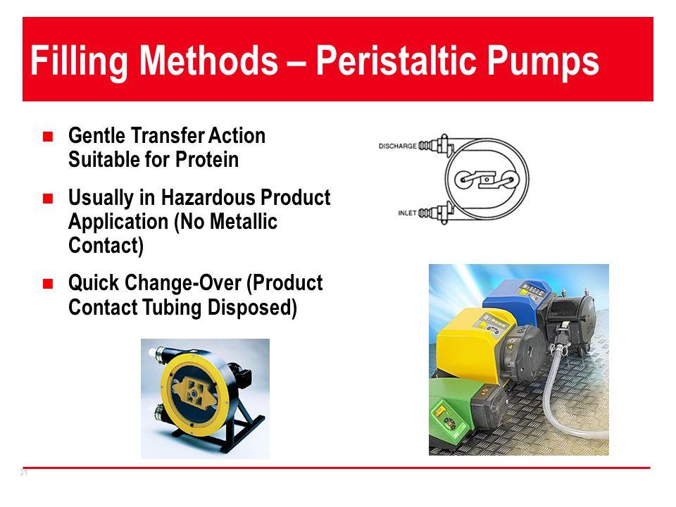 Filling Methods – Peristaltic Pumps