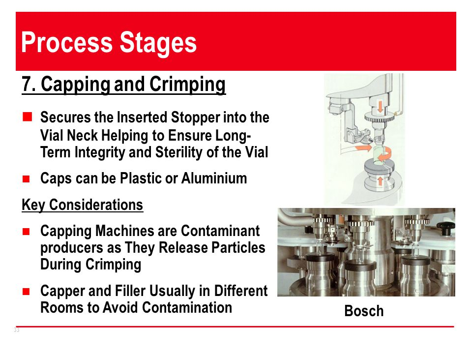 Process Stages 7. Capping and Crimping