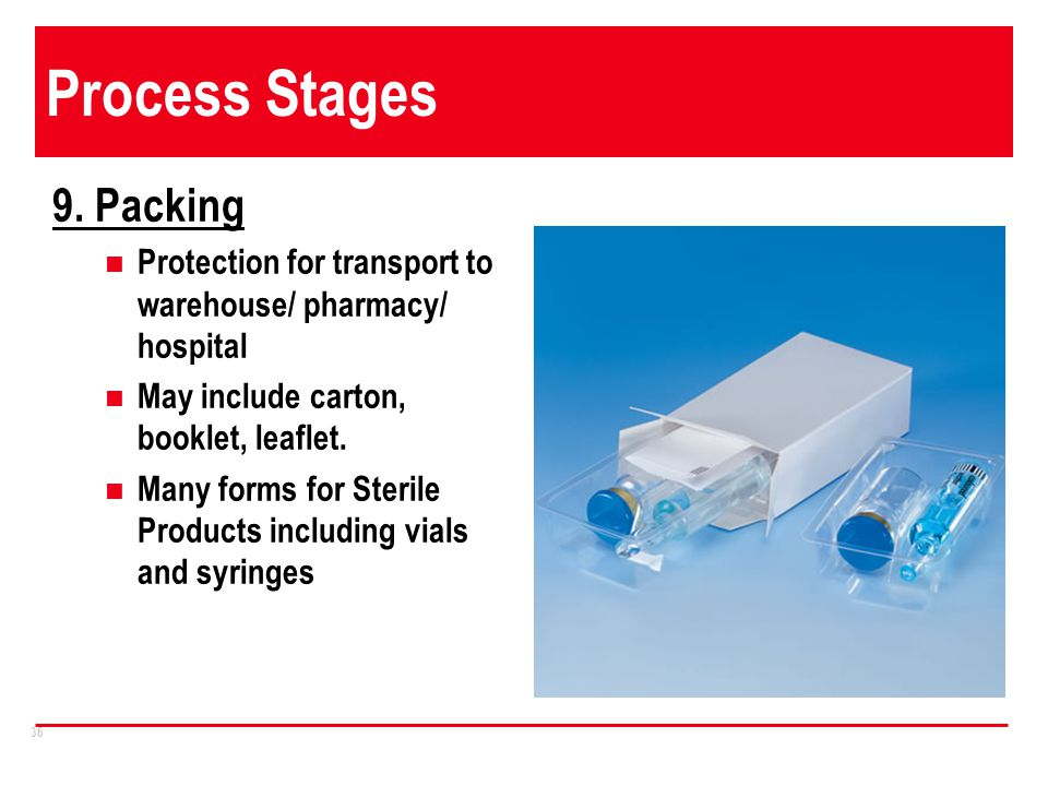 Process Stages 9. Packing
