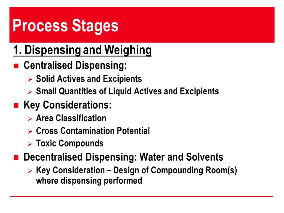 Process Stages 1. Dispensing and Weighing Centralised Dispensing: