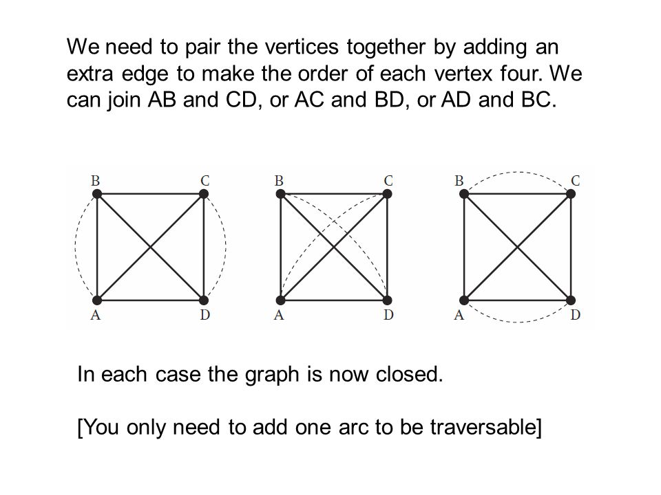 We need to pair the vertices together by adding an extra edge to make the order of each vertex four. We can join AB and CD, or AC and BD, or AD and BC.