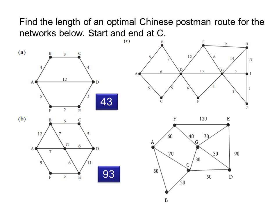 43 93 Find the length of an optimal Chinese postman route for the