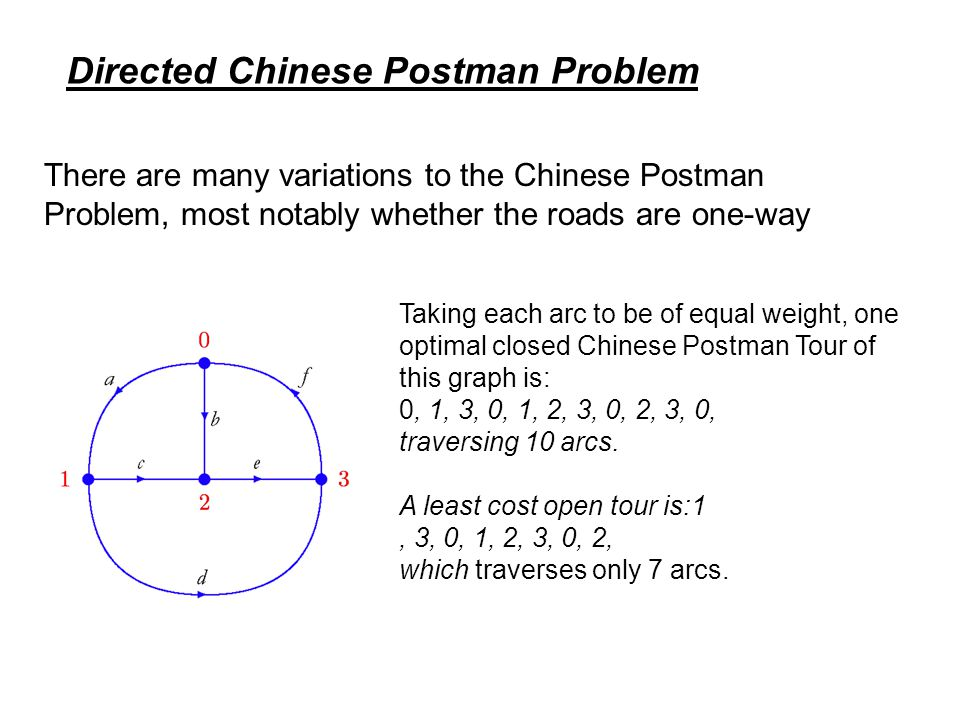 Directed Chinese Postman Problem