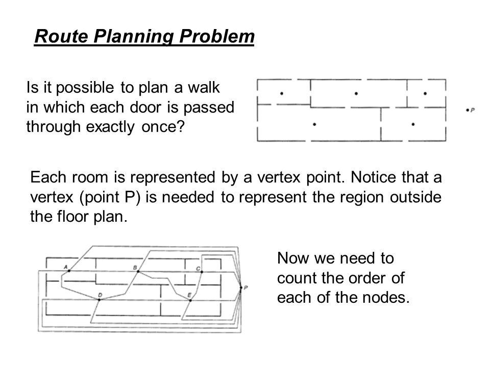 Route Planning Problem
