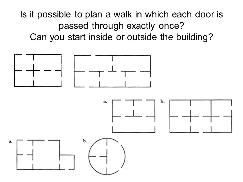 Is it possible to plan a walk in which each door is passed through exactly once.