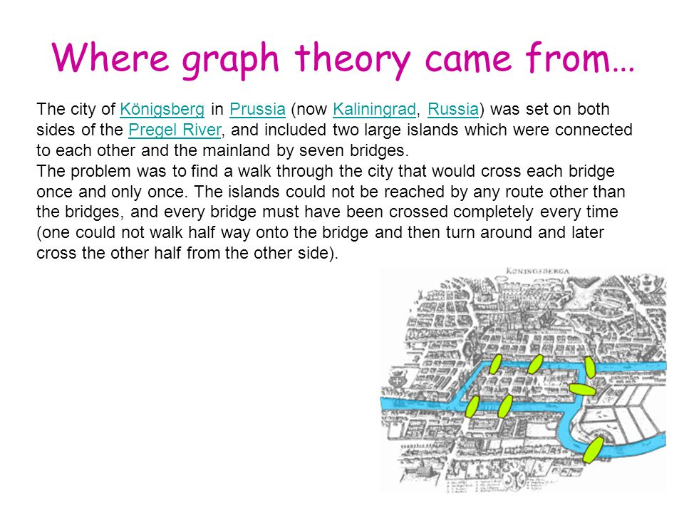 Where graph theory came from…