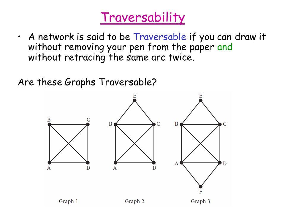Traversability