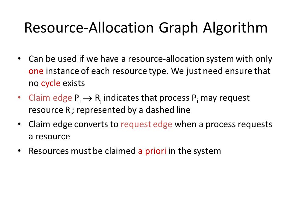 Resource-Allocation Graph Algorithm