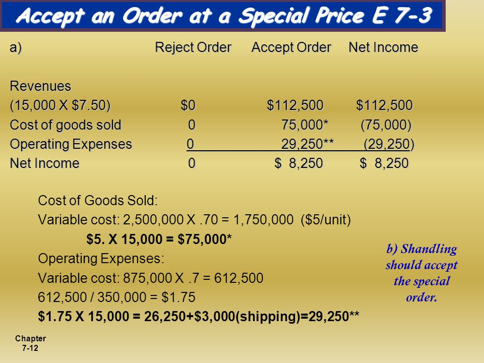 Accept an Order at a Special Price E 7-3