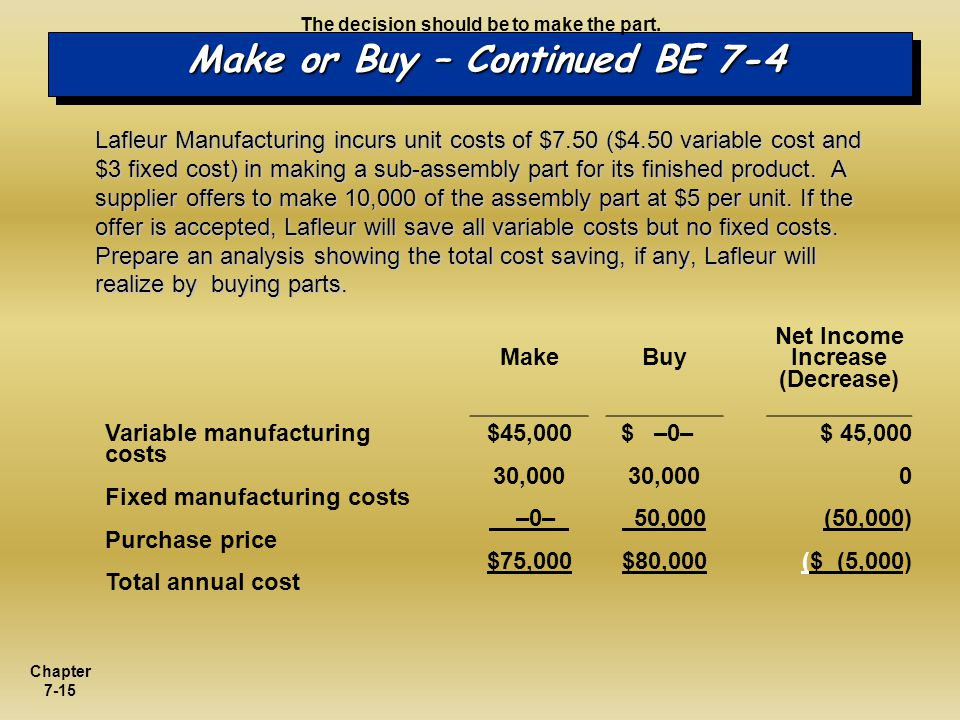 Make or Buy – Continued BE 7-4