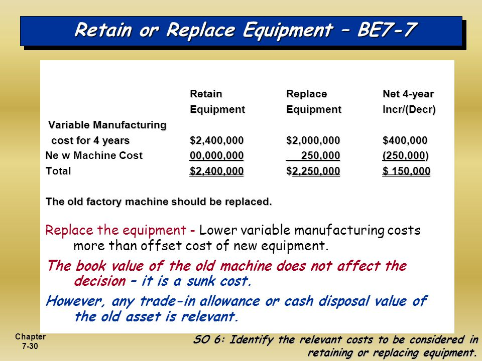 Retain or Replace Equipment – BE7-7