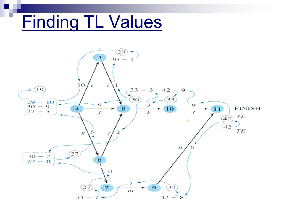 Finding TL Values