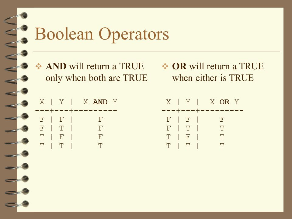 Boolean Operators AND will return a TRUE only when both are TRUE