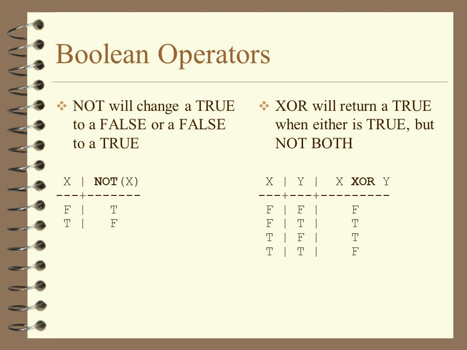 Boolean Operators NOT will change a TRUE to a FALSE or a FALSE to a TRUE. X | NOT(X) F | T.