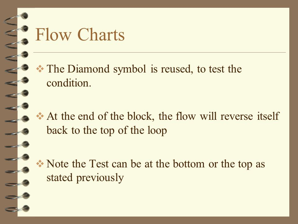 Flow Charts The Diamond symbol is reused, to test the condition.