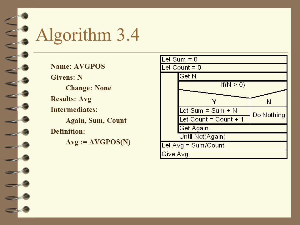 Algorithm 3.4 Name: AVGPOS Givens: N Change: None Results: Avg