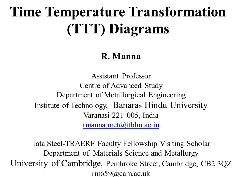 Time Temperature Transformation (TTT) Diagrams