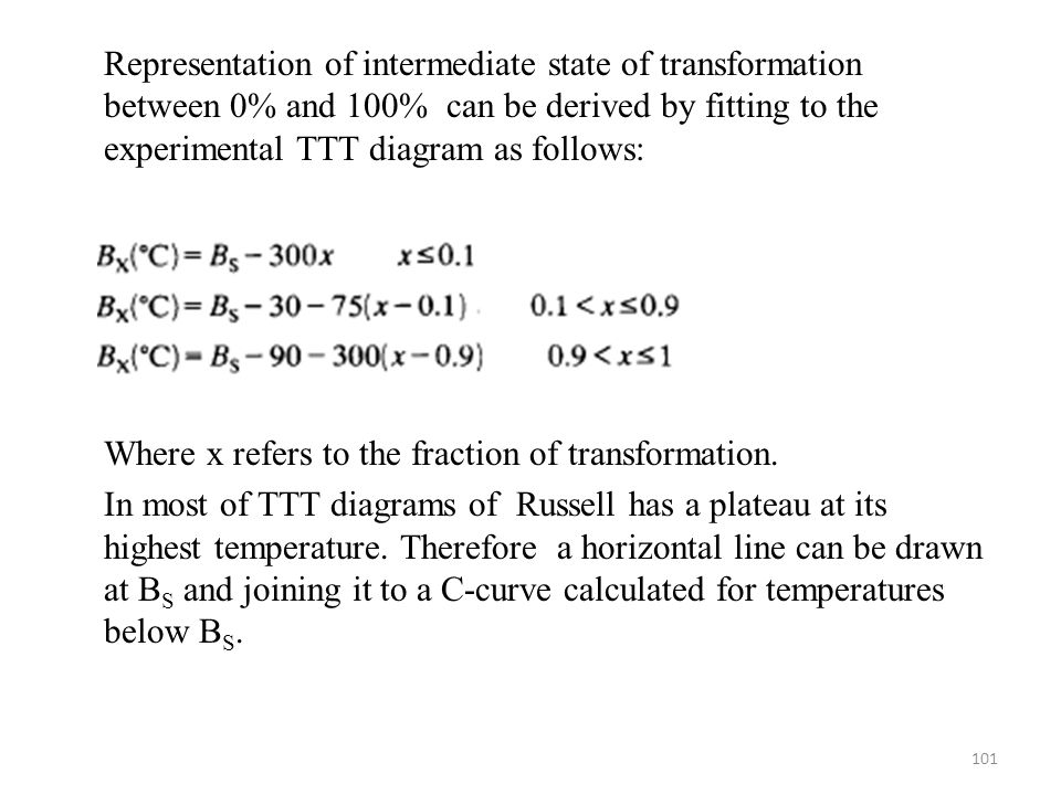 Representation of intermediate state of transformation between 0% and 100% can be derived by fitting to the experimental TTT diagram as follows: