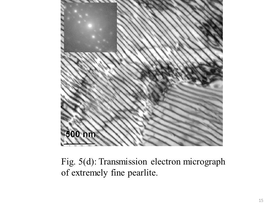 Fig. 5(d): Transmission electron micrograph of extremely fine pearlite.