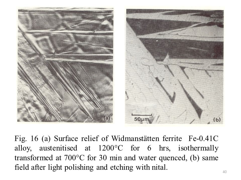 Fig. 16 (a) Surface relief of Widmanstätten ferrite Fe-0