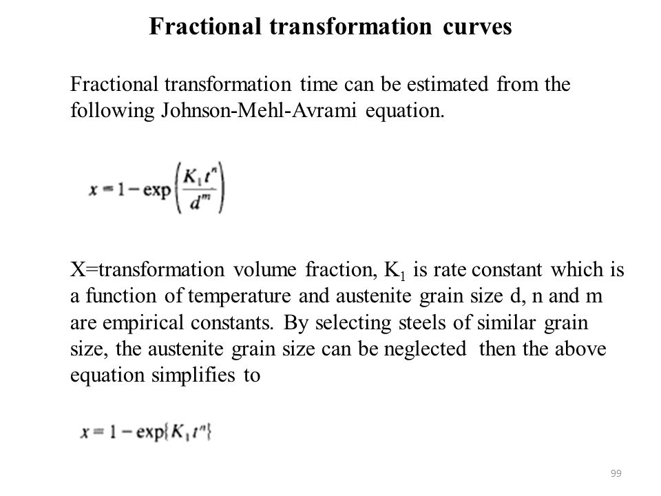 Fractional transformation curves