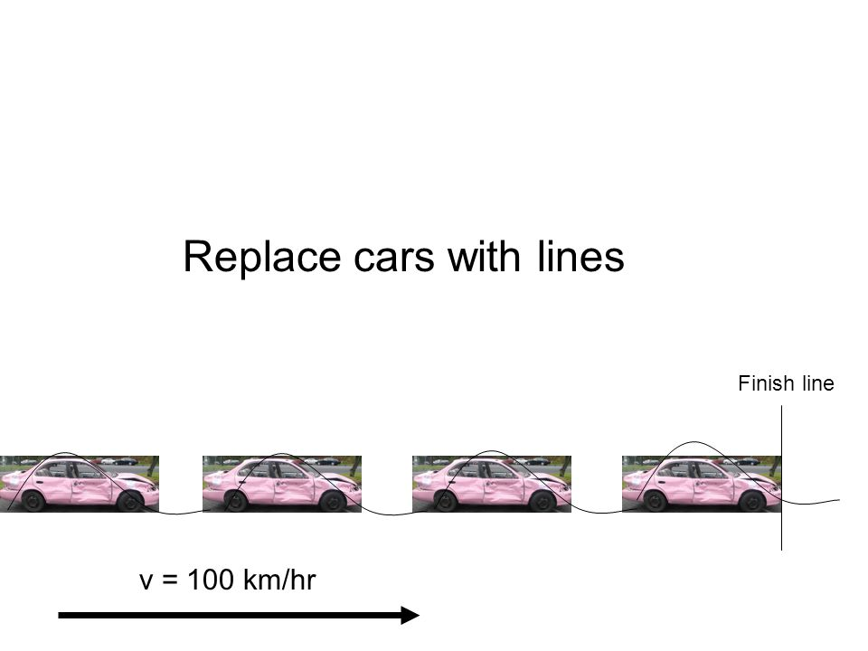 Replace cars with lines