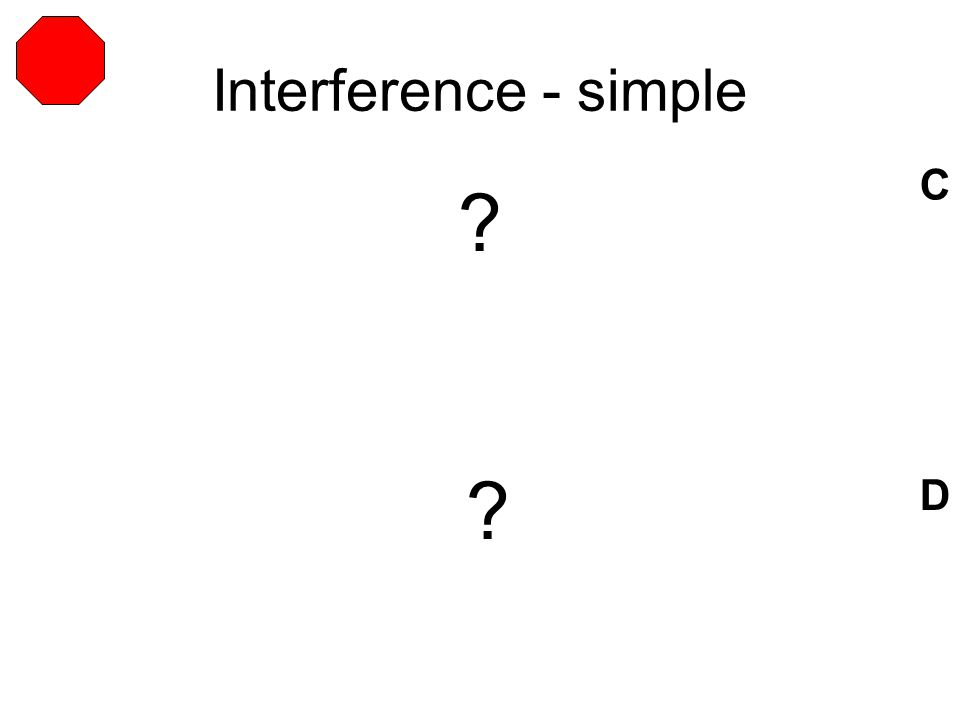 Interference - simple C D
