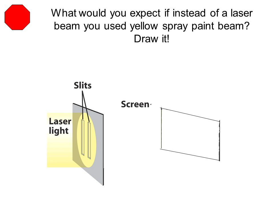 What would you expect if instead of a laser beam you used yellow spray paint beam Draw it!