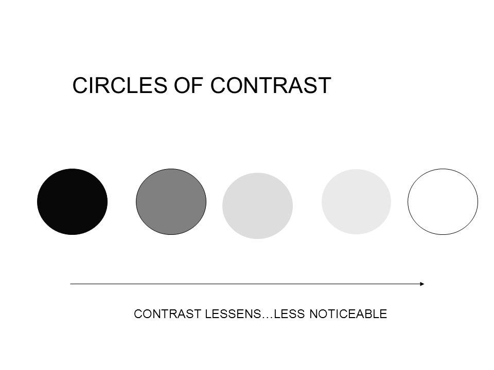 CIRCLES OF CONTRAST CONTRAST LESSENS…LESS NOTICEABLE