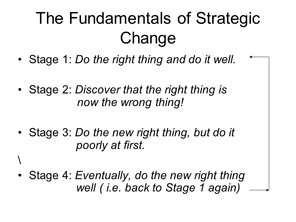 The Fundamentals of Strategic Change