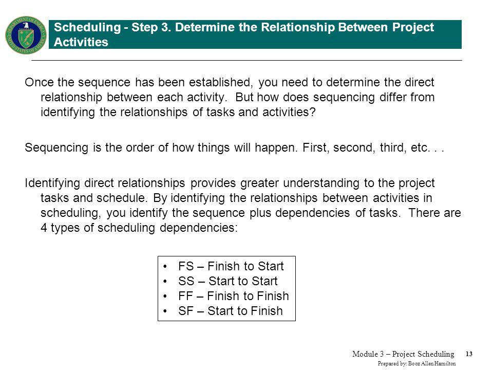 Precedence Diagramming Method (PDM) Arrow Diagramming Method (ADM).