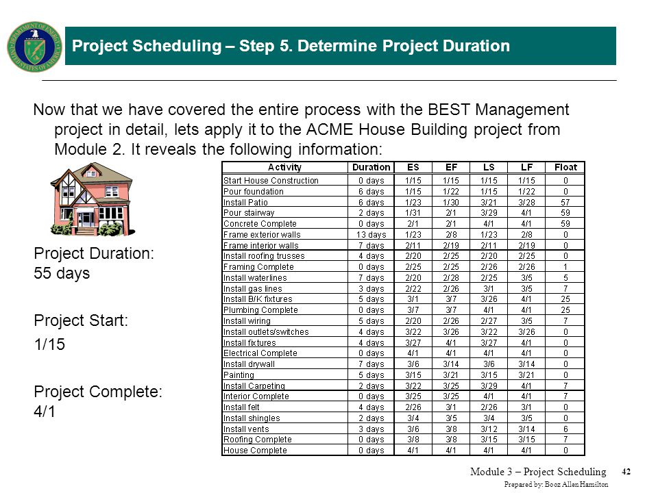 Project Scheduling – Schedule Baseline