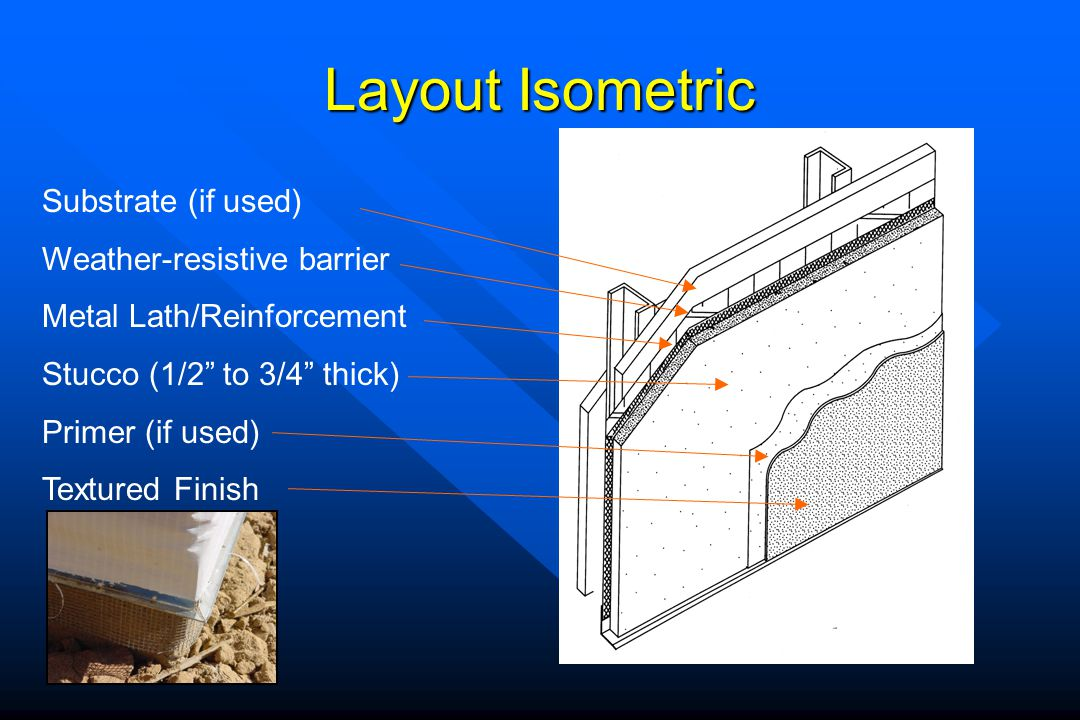 Layout Isometric Substrate (if used) Weather-resistive barrier
