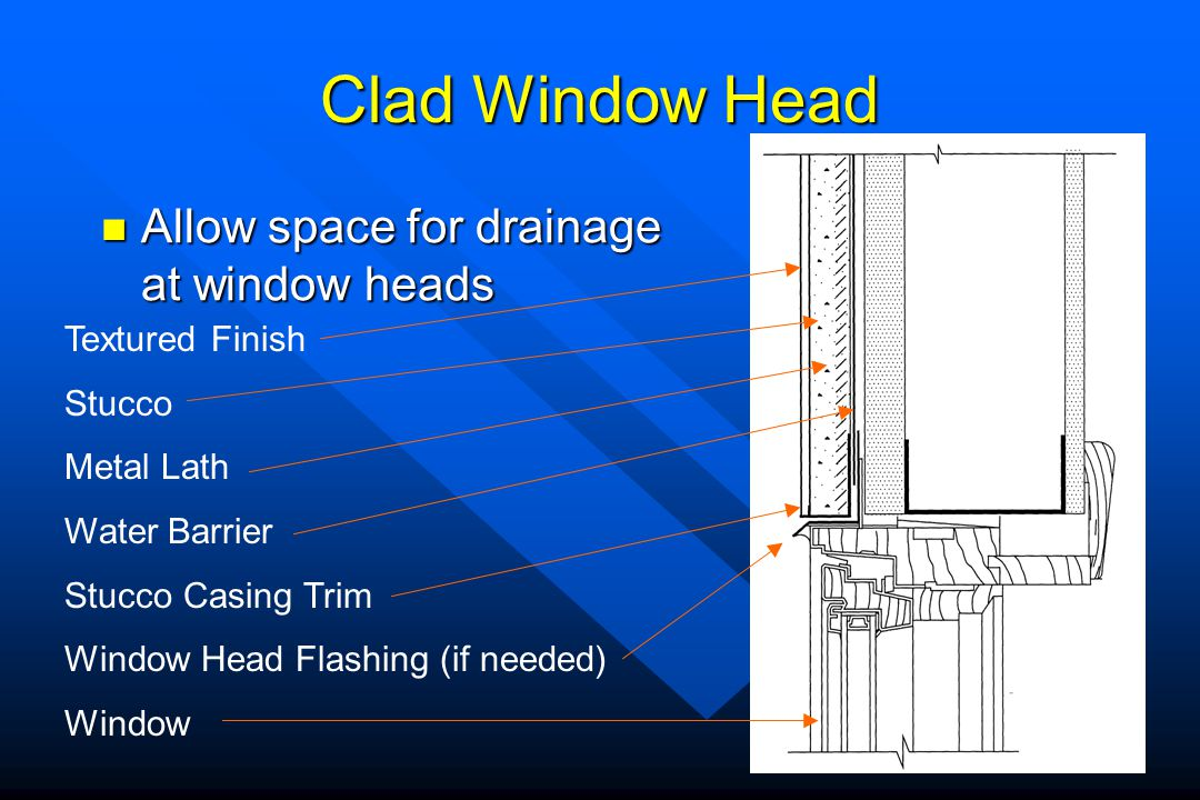 Clad Window Head Allow space for drainage at window heads