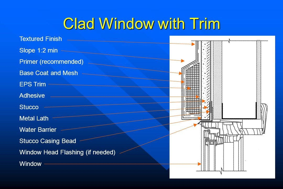 Clad Window with Trim Textured Finish Slope 1:2 min