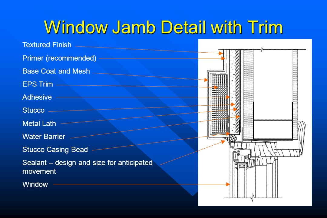 Window Jamb Detail with Trim