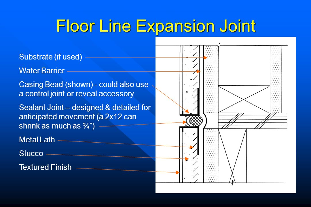 Floor Line Expansion Joint