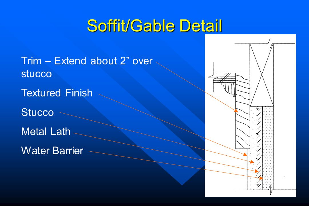 Soffit/Gable Detail Trim – Extend about 2 over stucco Textured Finish