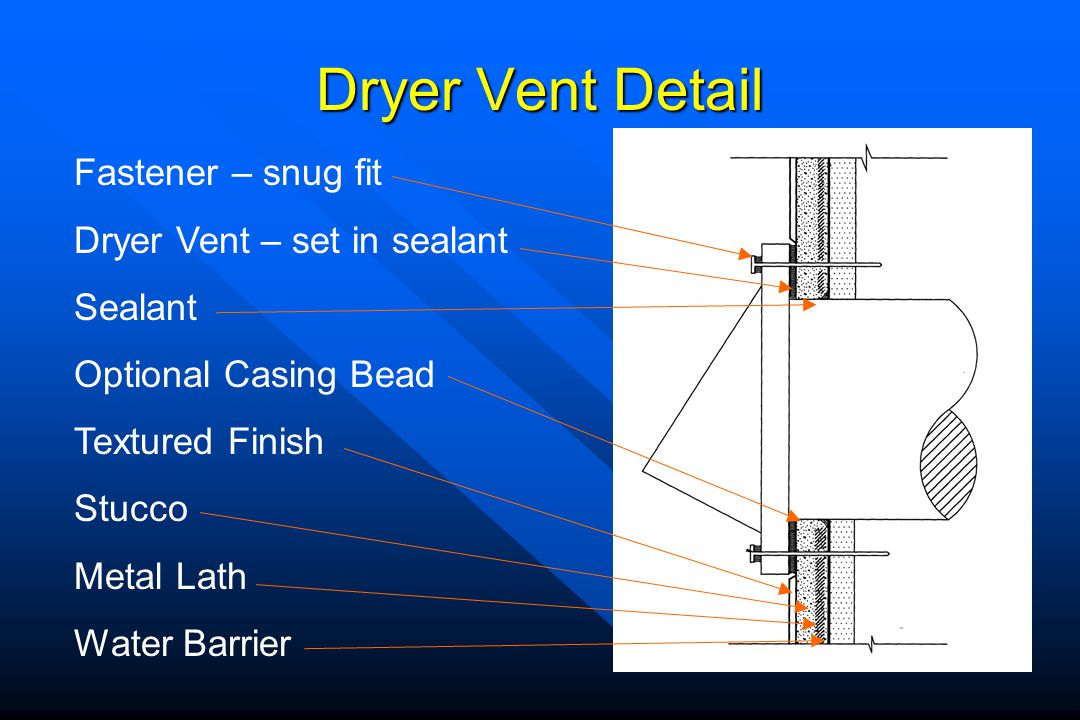 Dryer Vent Detail Fastener – snug fit Dryer Vent – set in sealant