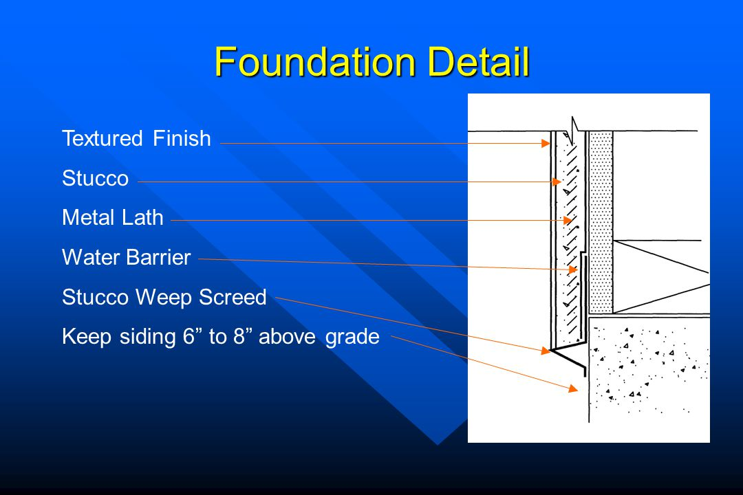 Foundation Detail Textured Finish Stucco Metal Lath Water Barrier