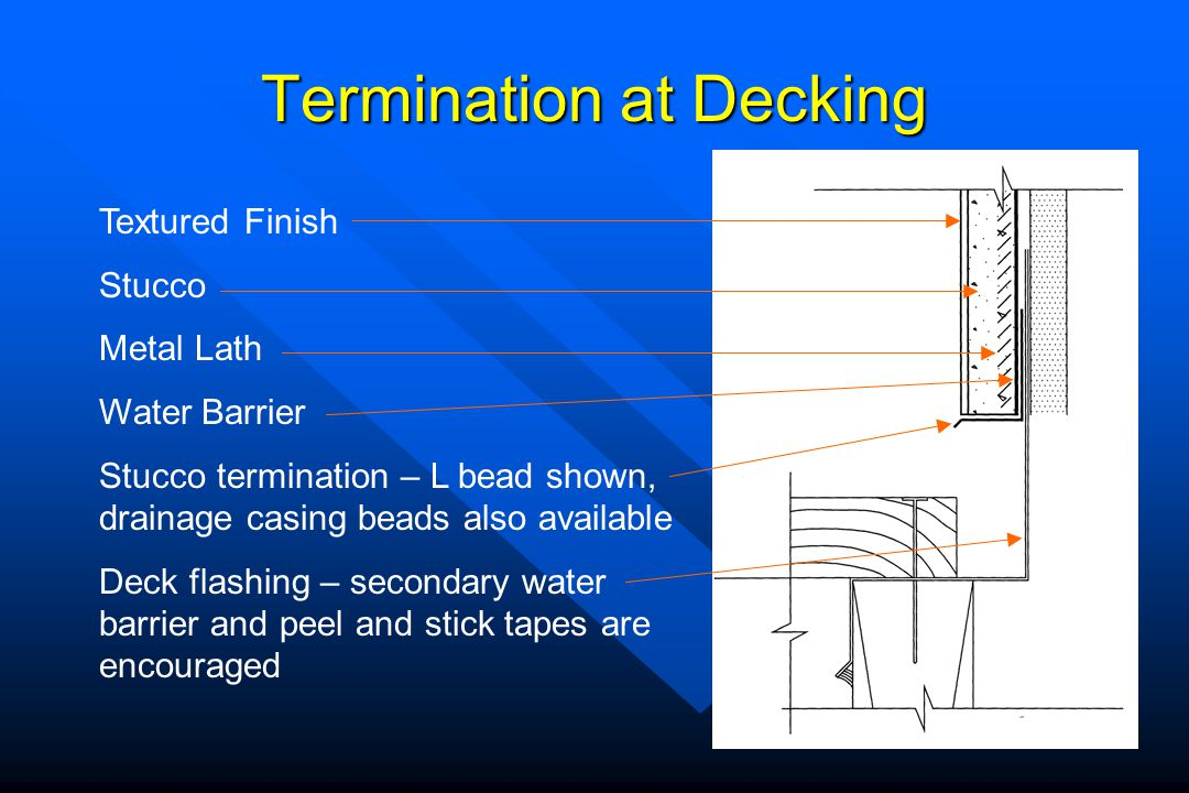 Termination at Decking