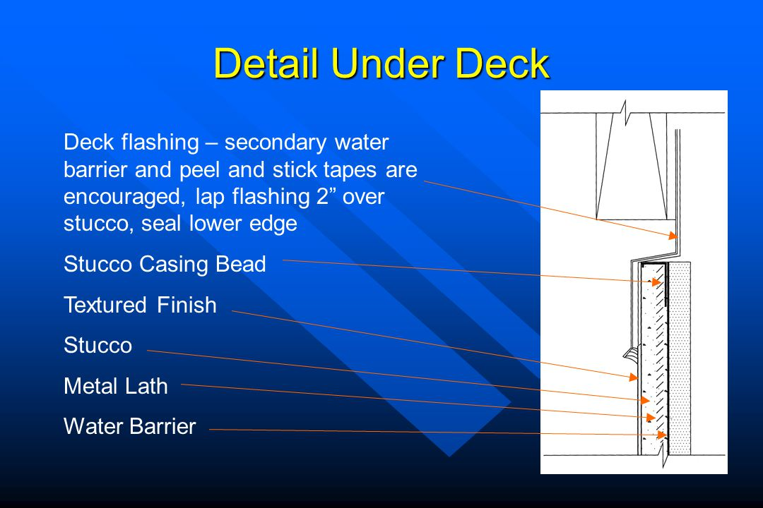 Detail Under Deck Deck flashing – secondary water barrier and peel and stick tapes are encouraged, lap flashing 2 over stucco, seal lower edge.